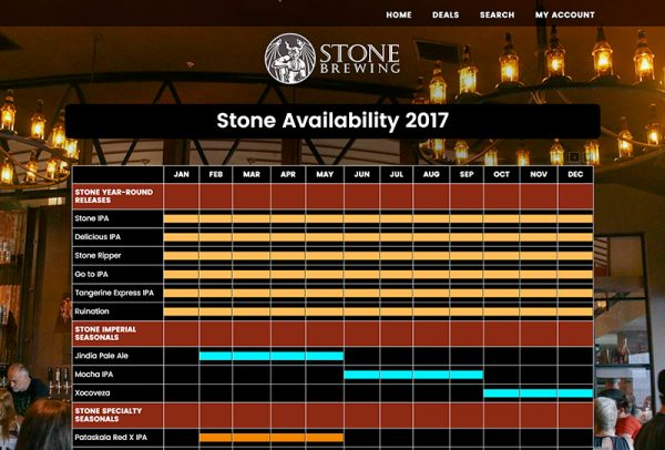 stone by .